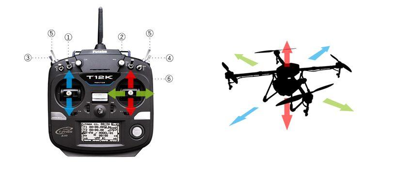 飛助MG農業用農薬散布ドローン フライトモード