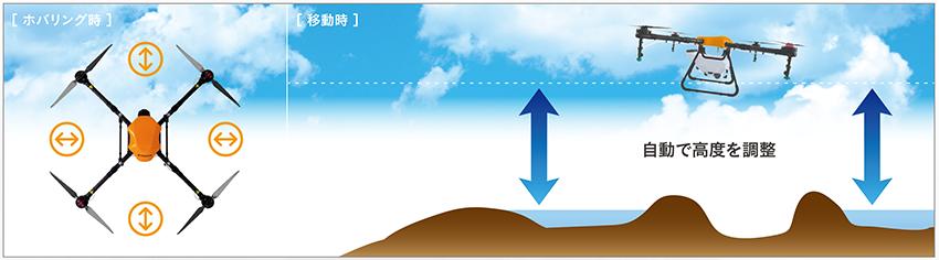農業用農薬散布ドローンの飛行性能